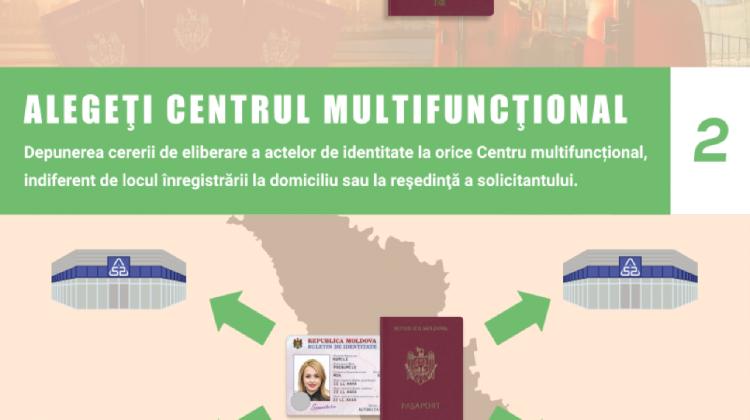 Cu restricții de călătorie, moldovenii nu mai au nevoie de pașapoarte?! Peste 1,4 milioane au actul expirat