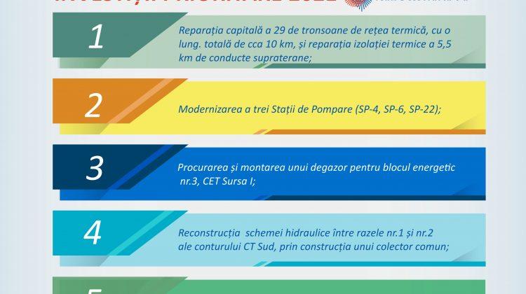 Termoelectrica: Trei Stații de Pompare și 29 de tronsoane termice vor fi modernizate în acest an