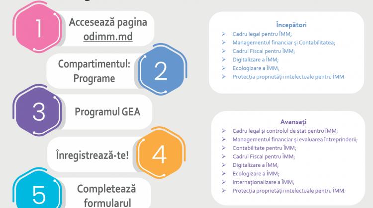 ODIMM oferă cursuri gratuite de antreprenorială financiară. Module inovative de management și marketing