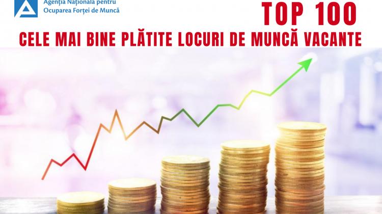 Salarii până la 30.000 de lei! Topul celor mai bine plătite locuri de muncă vacante în Republica Moldova