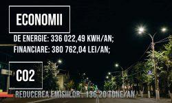 Istorii de succes: Implementarea măsurilor de Eficiență Energetică în cadrul sistemului de iluminat din orașul Hîncești